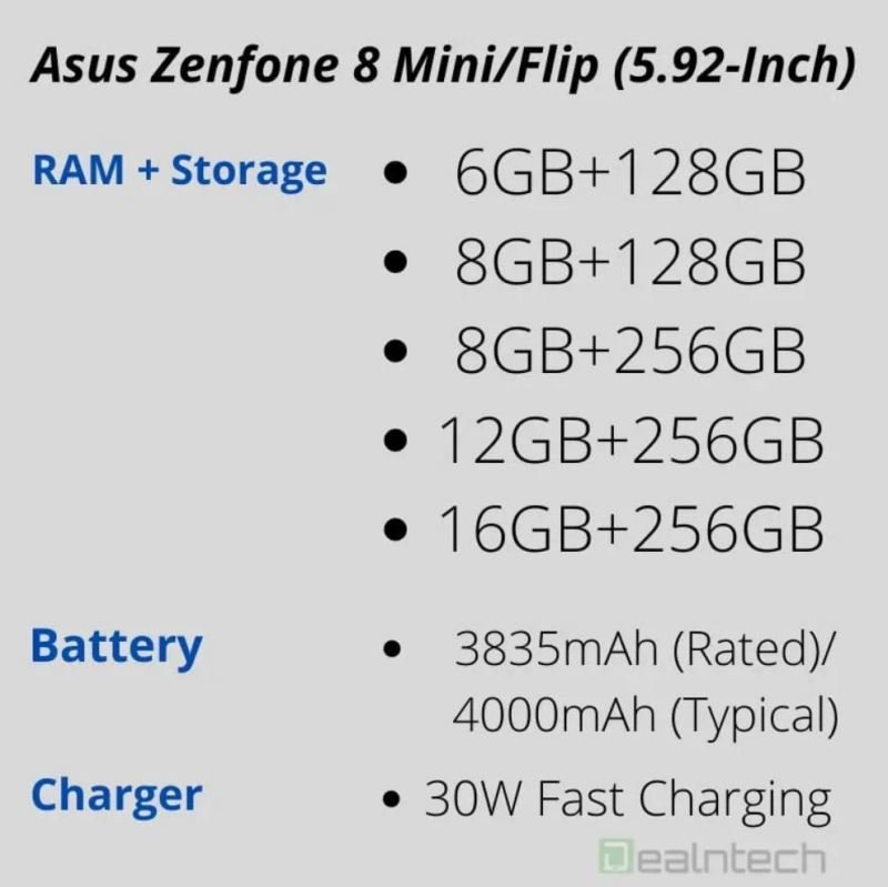 Asus Zenfone 8 Mini: RAM, Battery, and storage options leaked